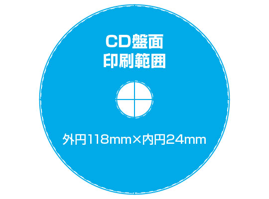 dvdコピー cdコピー dvdダビング dvd cdコピーサービスならオン