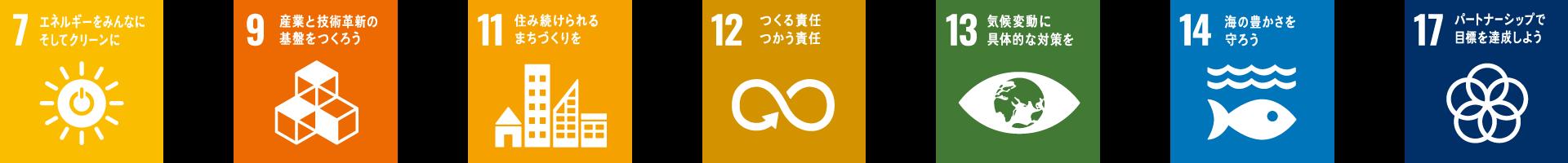 SDGs 7項目