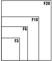 キャンバスプリントサイズ表