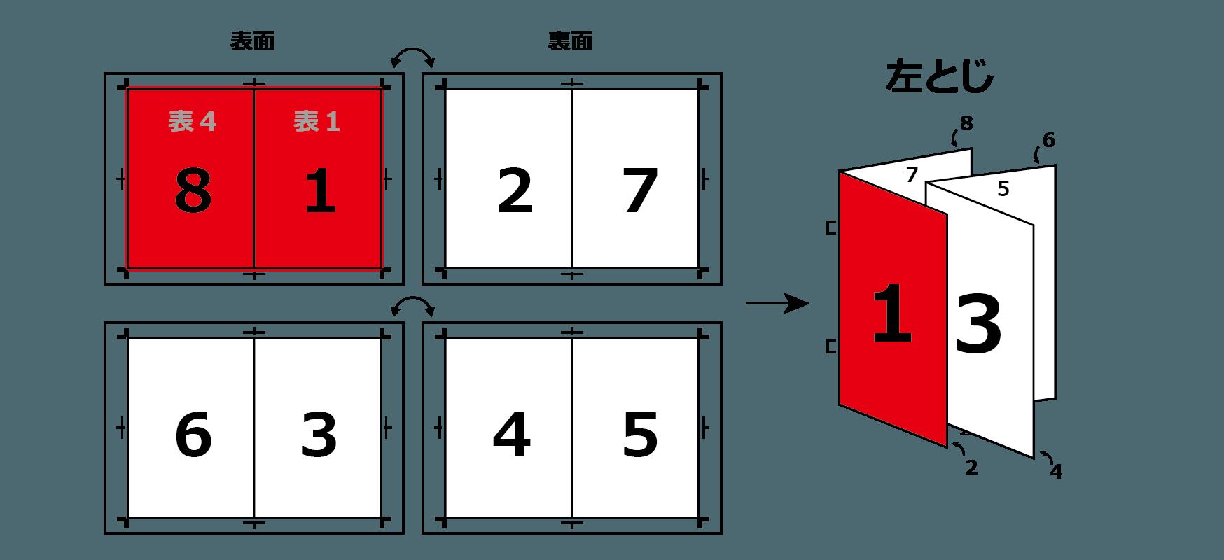 pdf 印刷 冊子 値段
